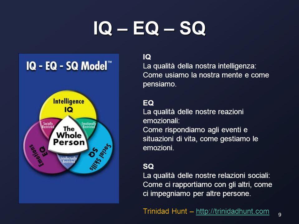 IQ – EQ – SQ IQ La qualità della nostra intelligenza: