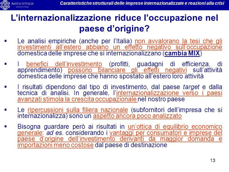 L'internazionalizzazione riduce l'occupazione nel paese d'origine
