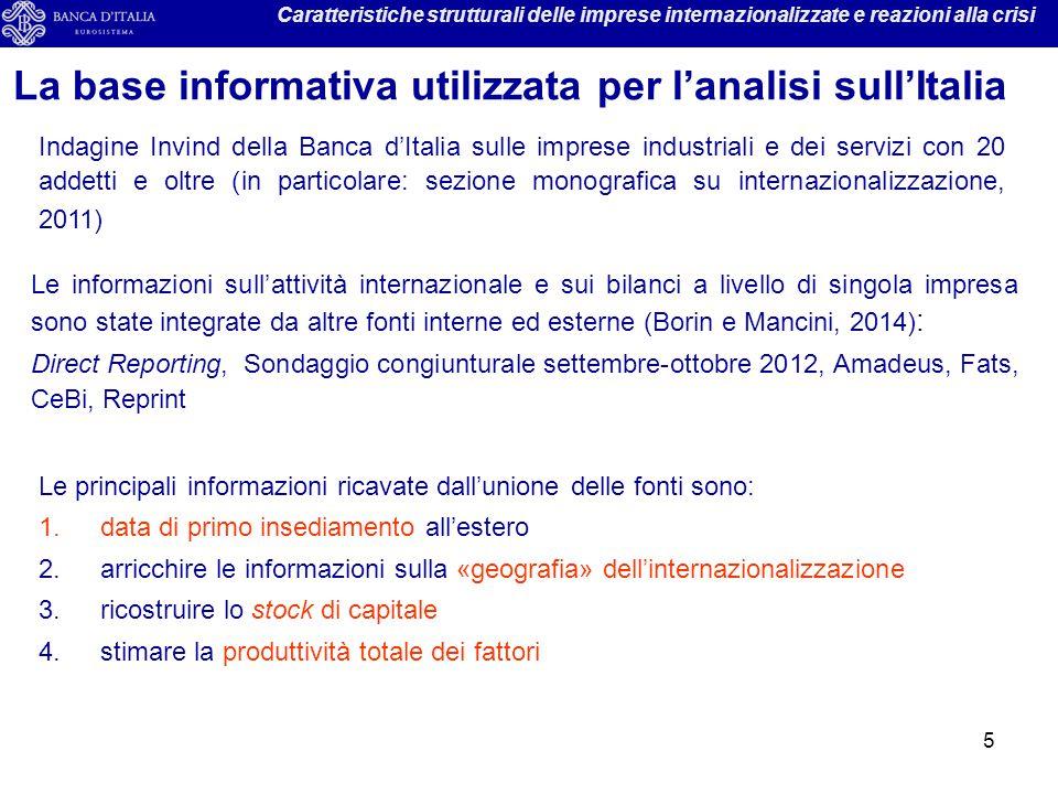 La base informativa utilizzata per l'analisi sull'Italia