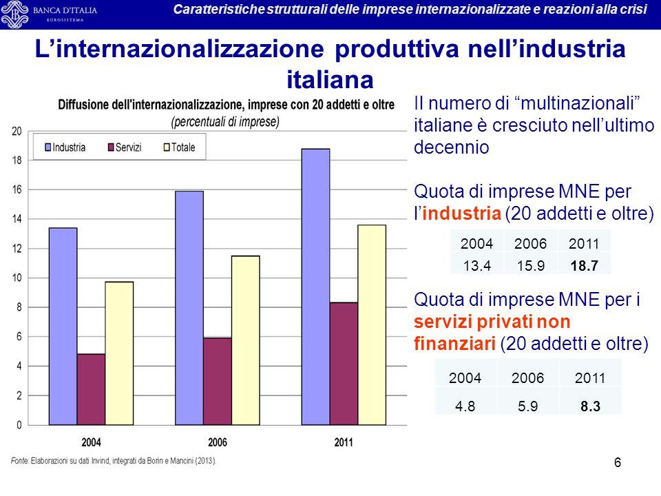 L'internazionalizzazione produttiva nell'industria italiana