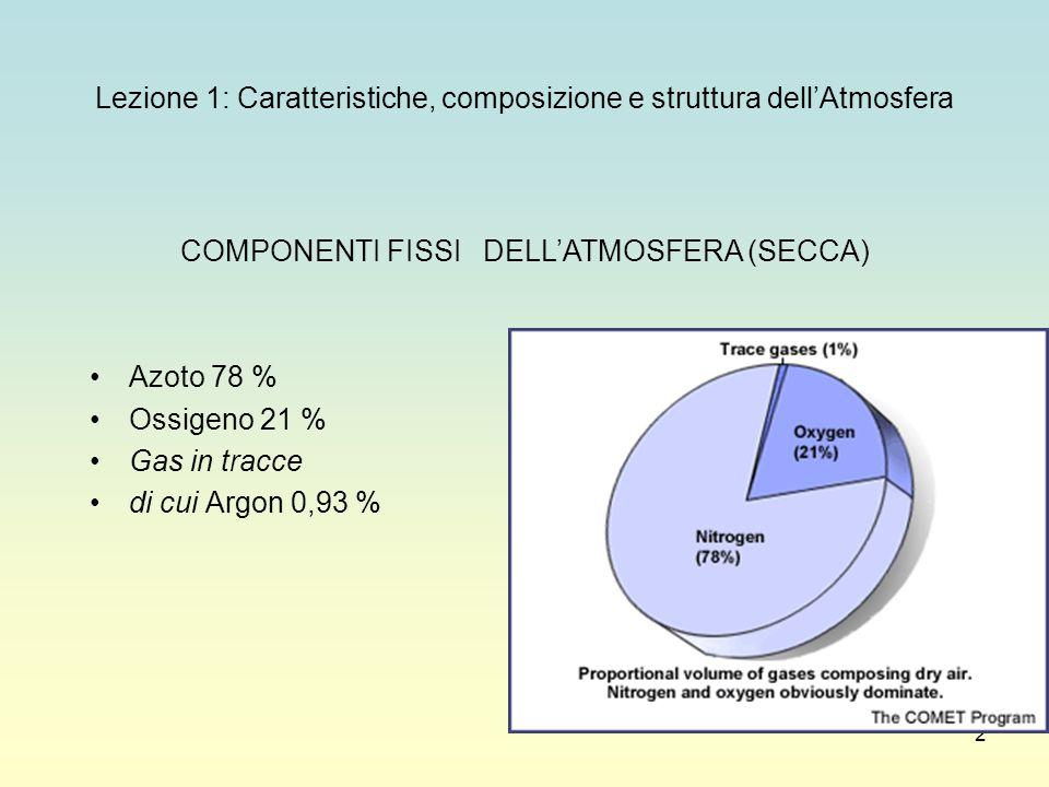 Lezione 1: Caratteristiche, composizione e struttura dell'Atmosfera