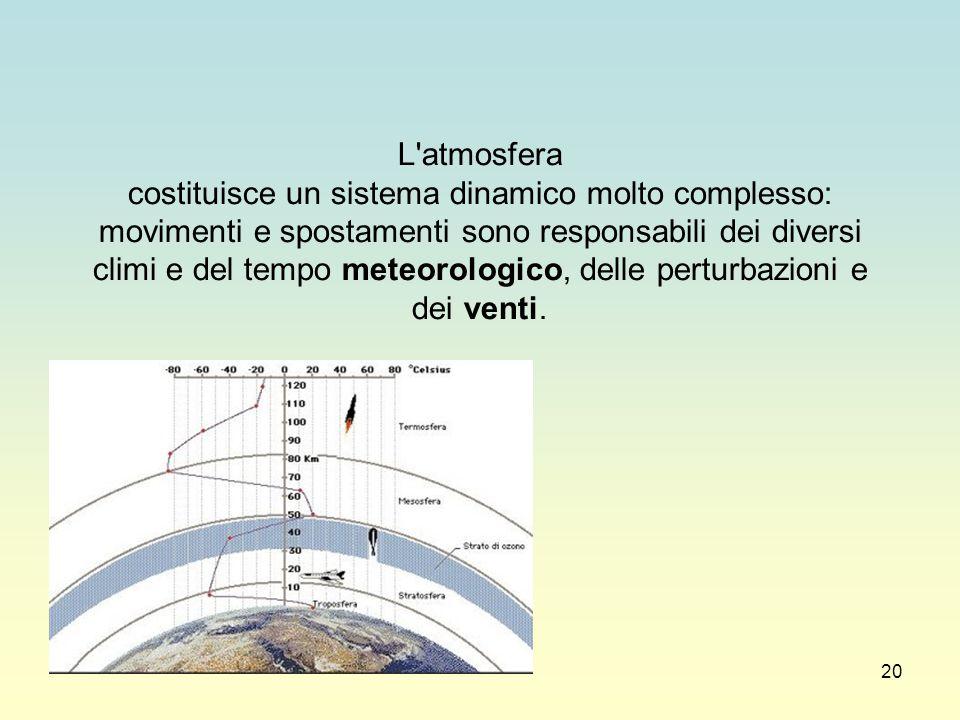 L atmosfera costituisce un sistema dinamico molto complesso: movimenti e spostamenti sono responsabili dei diversi climi e del tempo meteorologico, delle perturbazioni e dei venti.