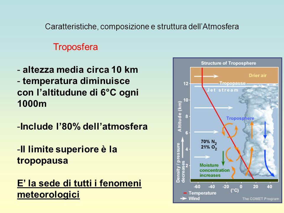 Caratteristiche, composizione e struttura dell'Atmosfera