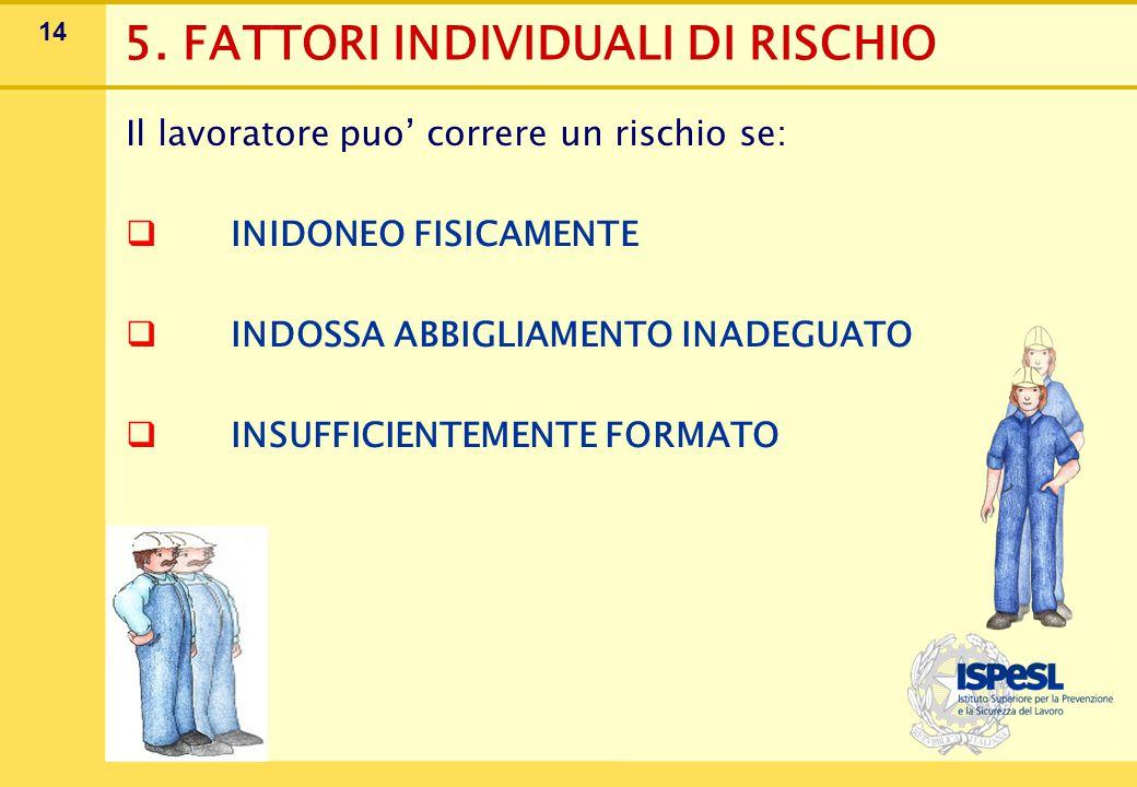 GERARCHIA D'AZIONE ANNULLAMENTO Automazione RISCHIO Ausiliazione