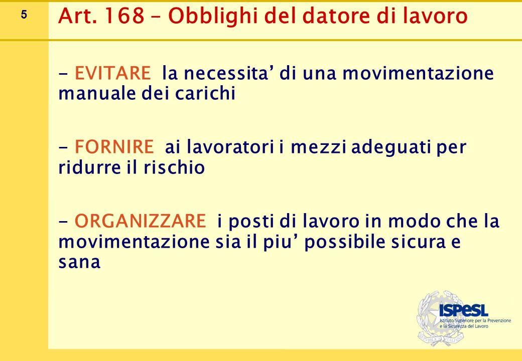Art. 168 – Obblighi del datore di lavoro
