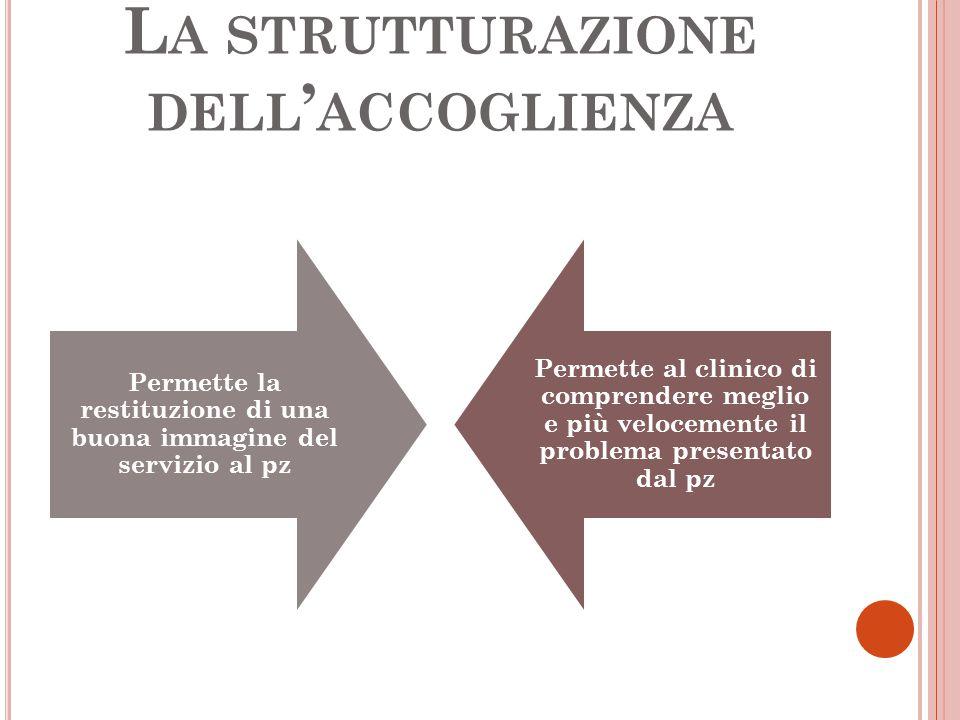 La strutturazione dell'accoglienza