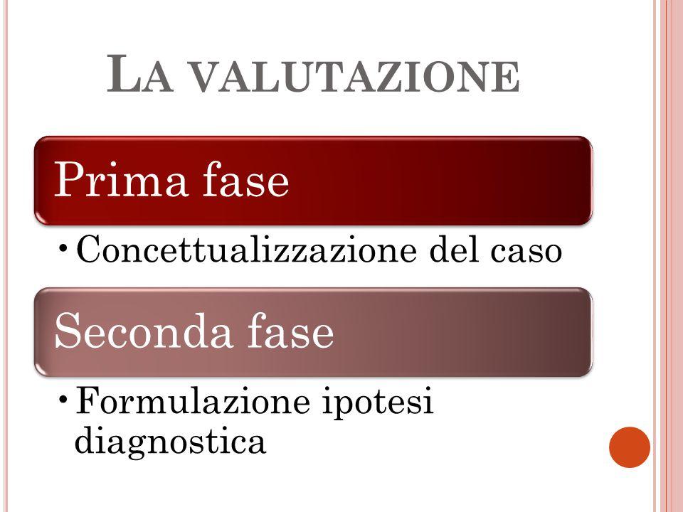 La valutazione Prima fase Seconda fase Concettualizzazione del caso