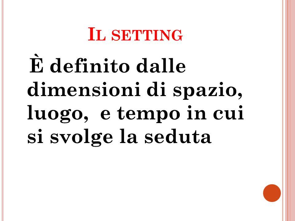 Il setting È definito dalle dimensioni di spazio, luogo, e tempo in cui si svolge la seduta