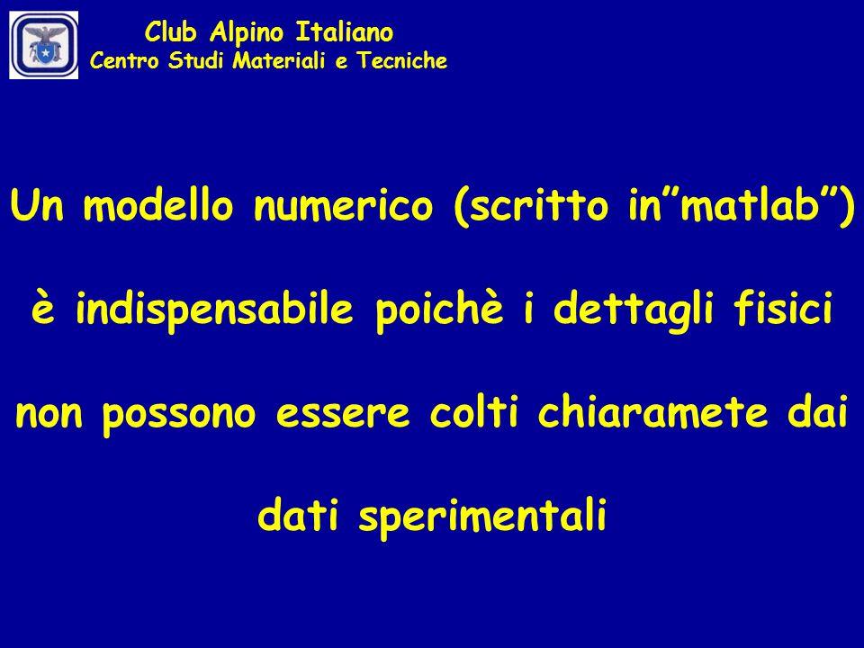 Un modello numerico (scritto in matlab )