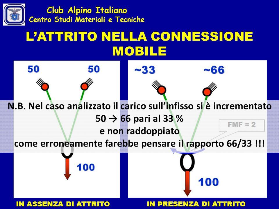 L'ATTRITO NELLA CONNESSIONE MOBILE