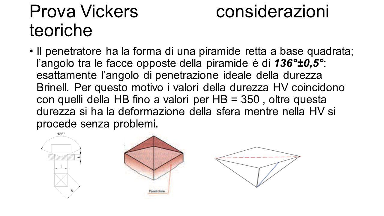 Prova Vickers considerazioni teoriche