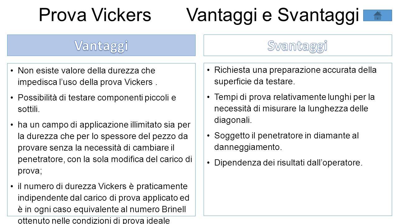 Prova Vickers Vantaggi e Svantaggi