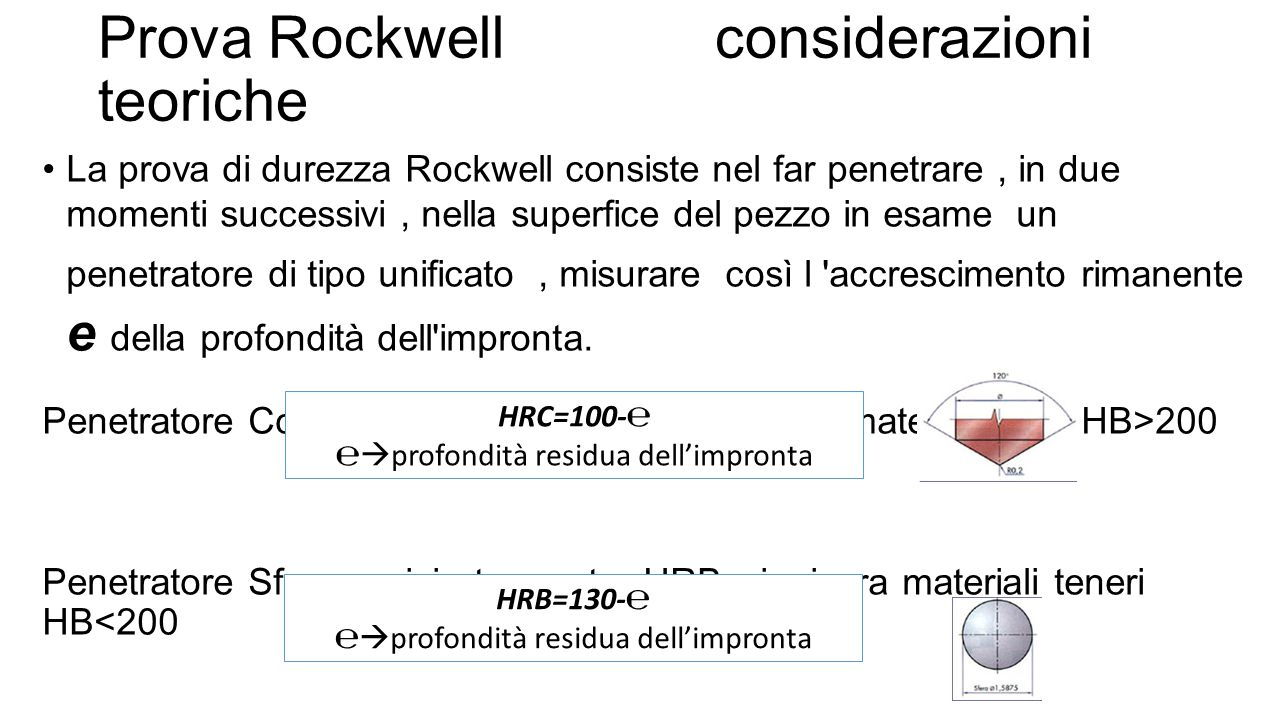Prova Rockwell considerazioni teoriche