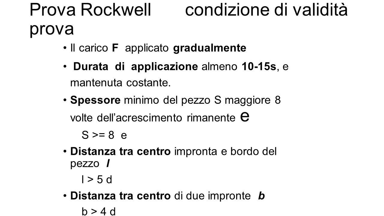 Prova Rockwell condizione di validità prova