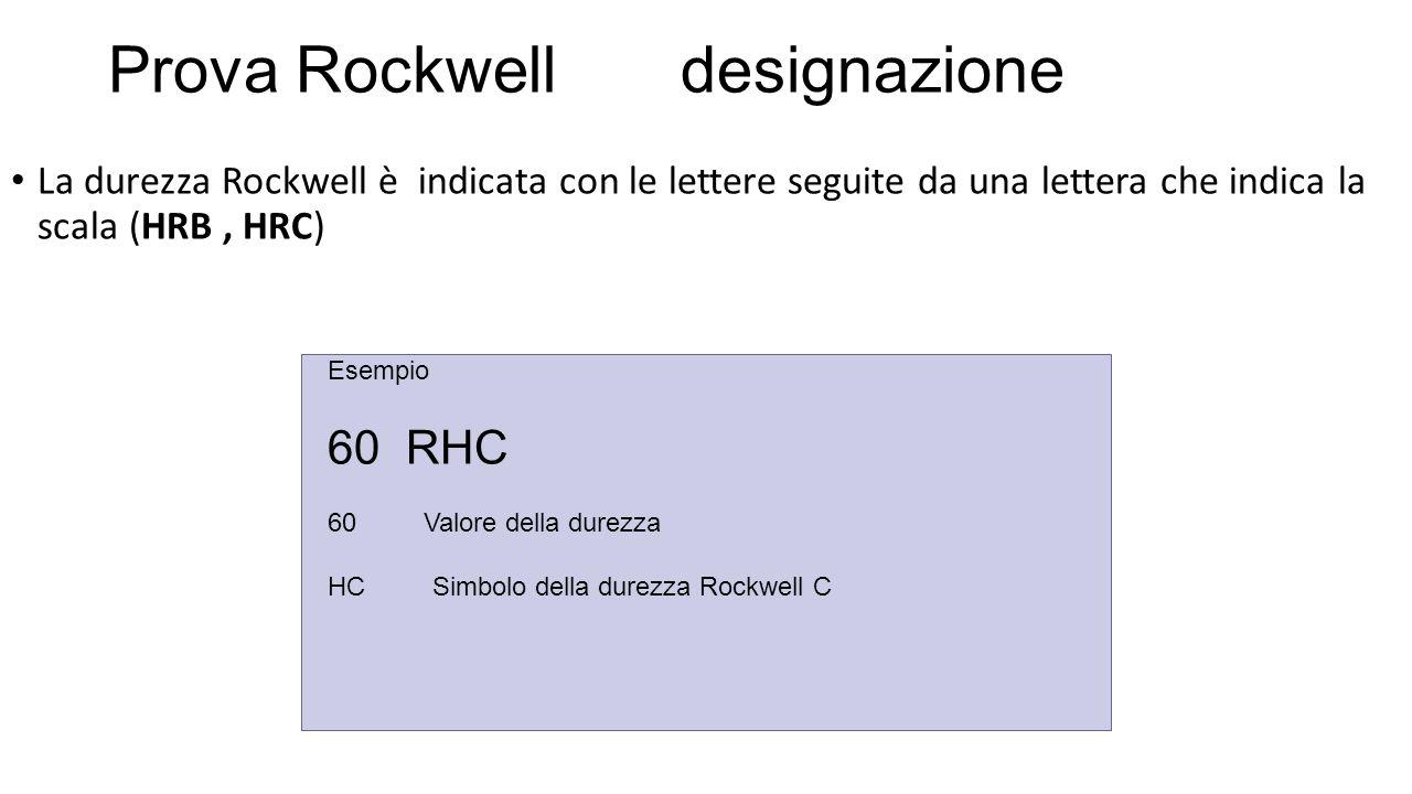 Prova Rockwell designazione