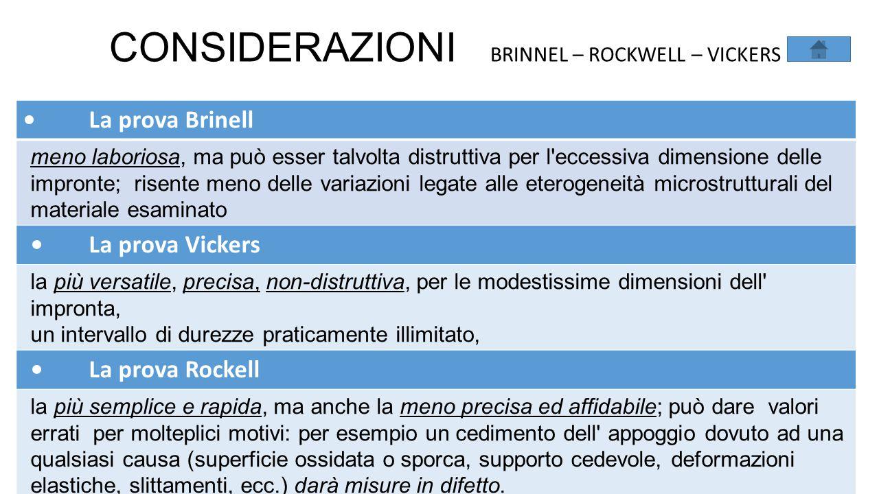 CONSIDERAZIONI BRINNEL – ROCKWELL – VICKERS