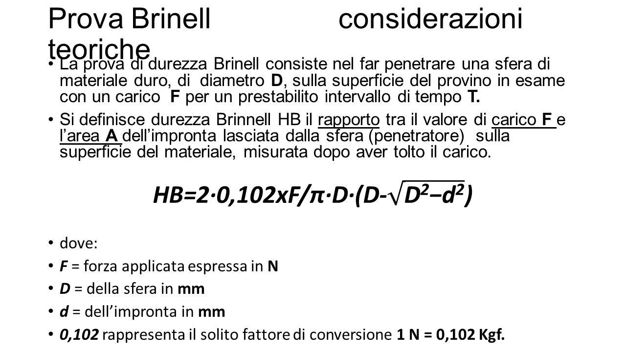 Prova Brinell considerazioni teoriche