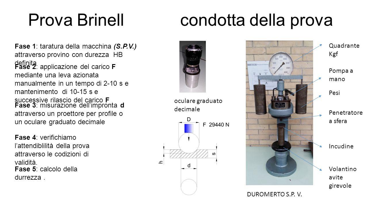 Prova Brinell condotta della prova