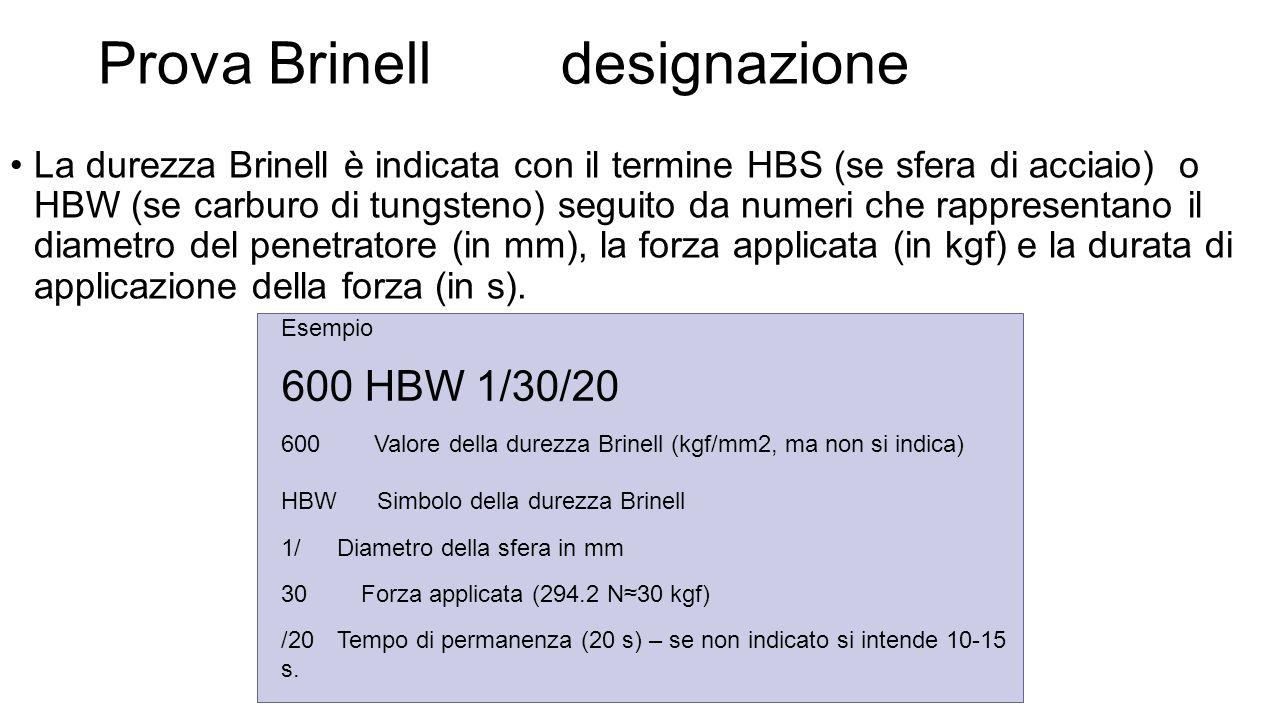 Prova Brinell designazione