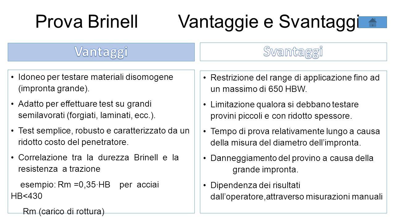 Prova Brinell Vantaggie e Svantaggi