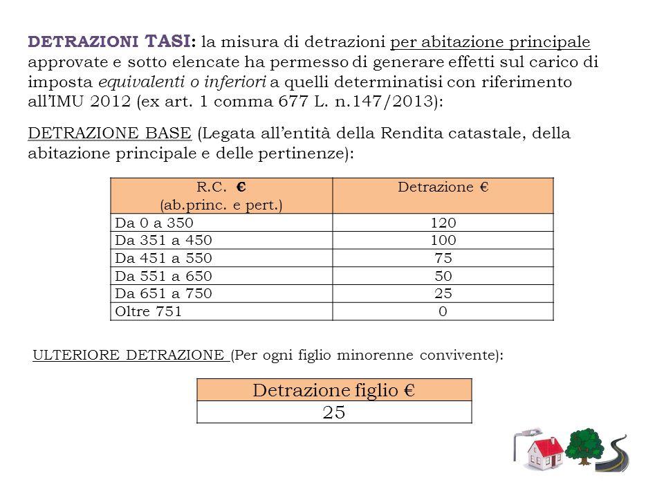 DETRAZIONI TASI: la misura di detrazioni per abitazione principale approvate e sotto elencate ha permesso di generare effetti sul carico di imposta equivalenti o inferiori a quelli determinatisi con riferimento all'IMU 2012 (ex art. 1 comma 677 L. n.147/2013):