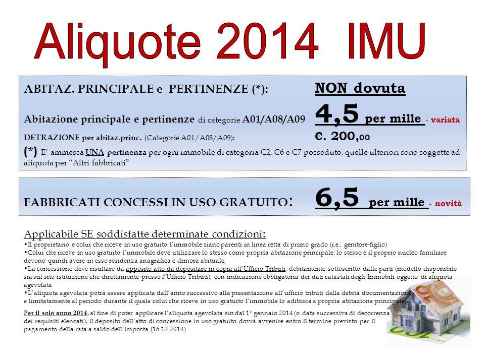 Aliquote 2014 IMU ABITAZ. PRINCIPALE e PERTINENZE (*): NON dovuta