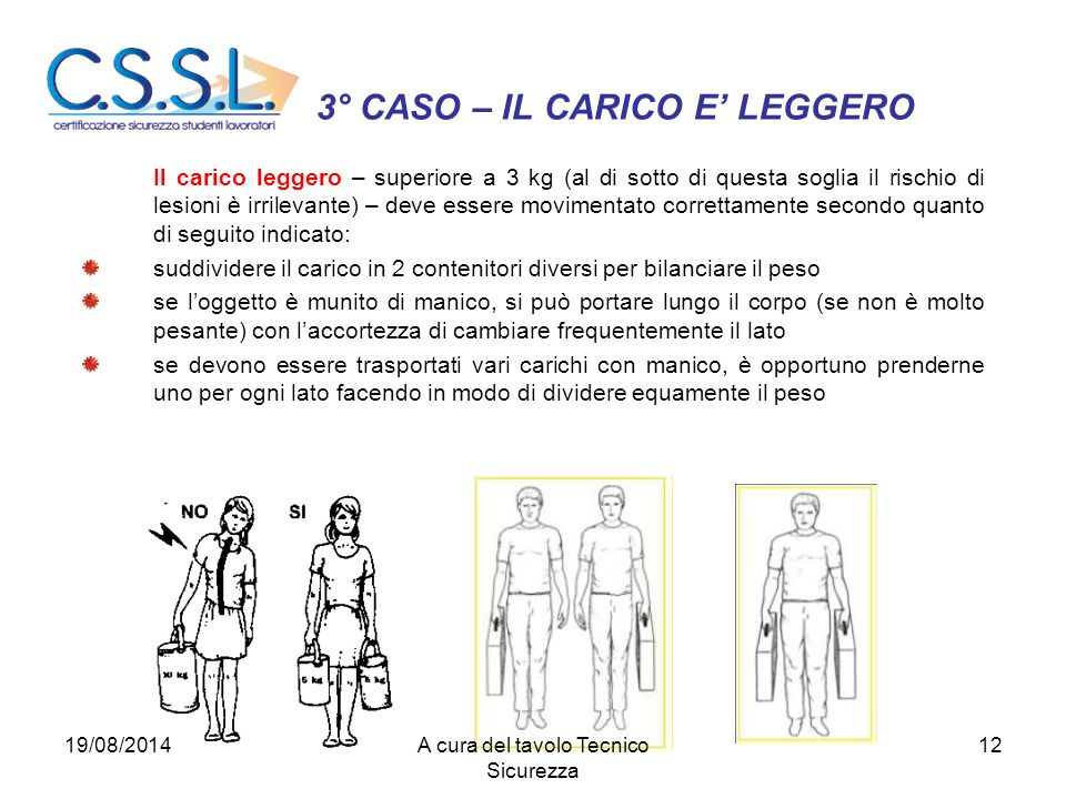 3° CASO – IL CARICO E' LEGGERO