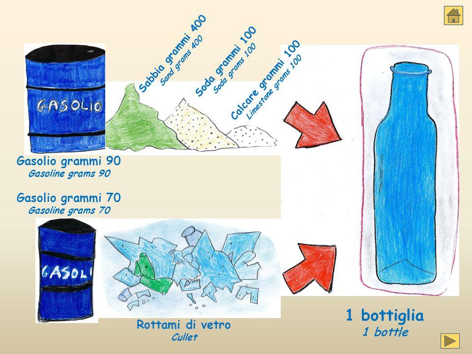 1 bottiglia Gasolio grammi 90 Gasolio grammi 70 1 bottle