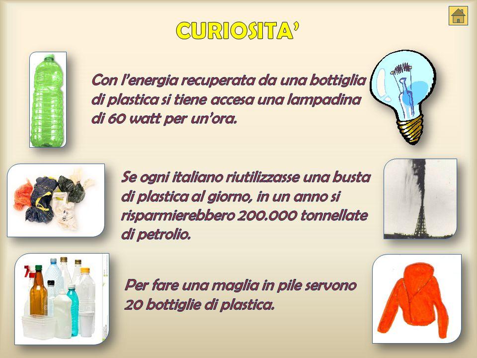 CURIOSITA' Con l'energia recuperata da una bottiglia di plastica si tiene accesa una lampadina di 60 watt per un'ora.