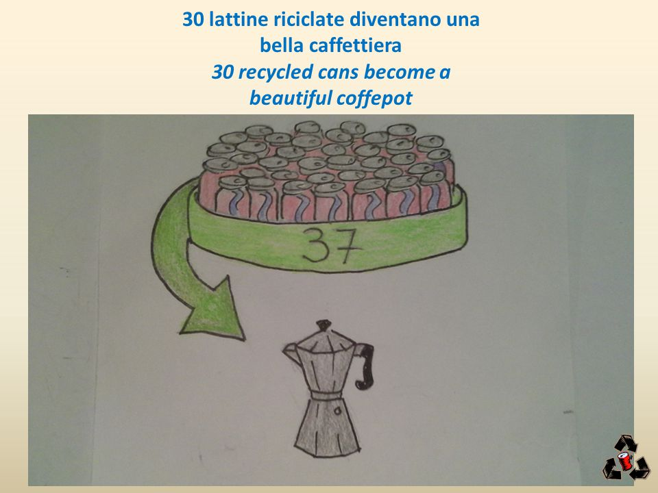 30 lattine riciclate diventano una bella caffettiera