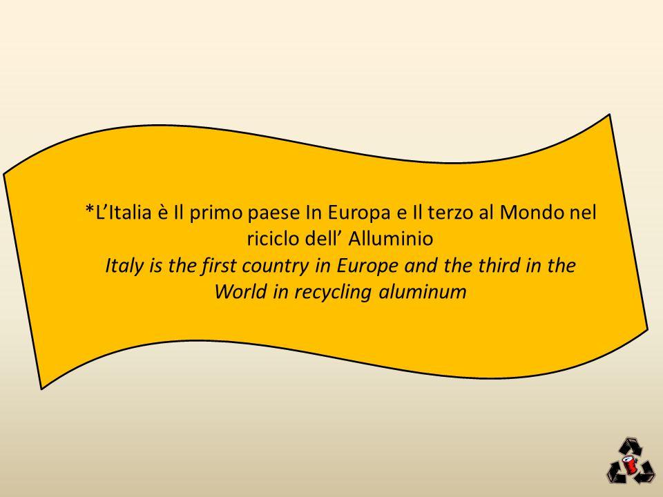 *L'Italia è Il primo paese In Europa e Il terzo al Mondo nel riciclo dell' Alluminio