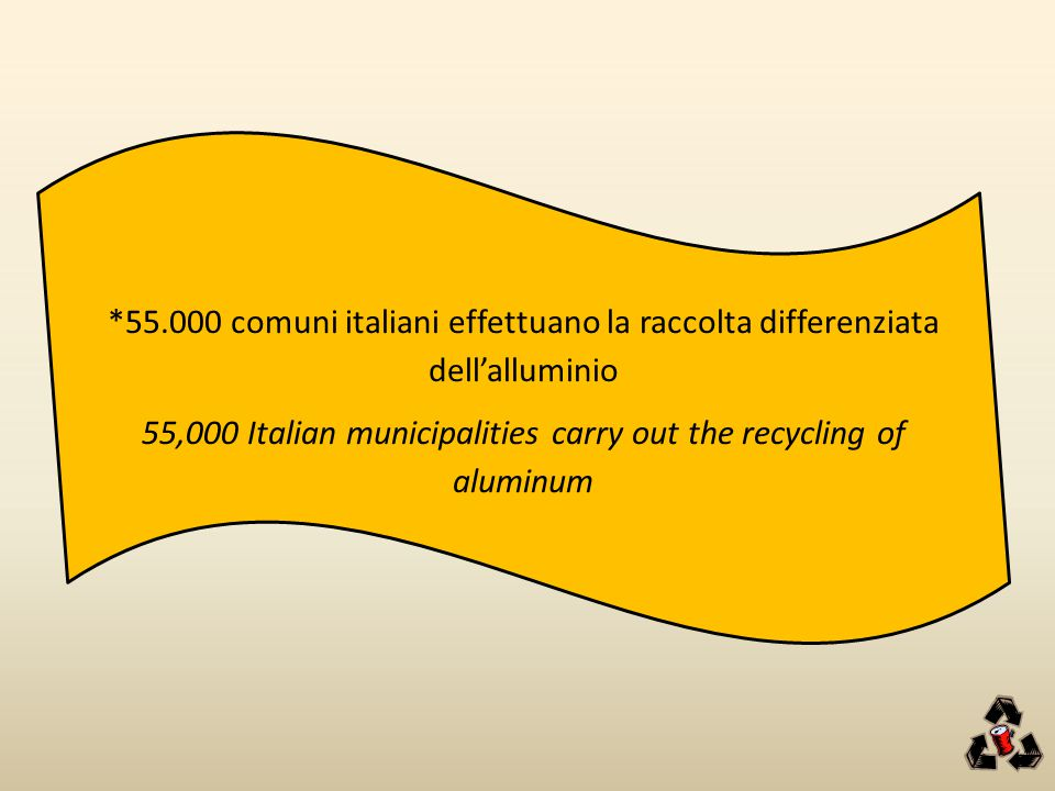 55,000 Italian municipalities carry out the recycling of aluminum