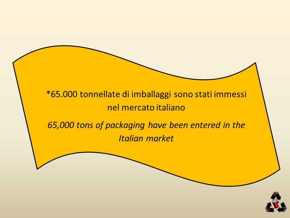 65,000 tons of packaging have been entered in the Italian market