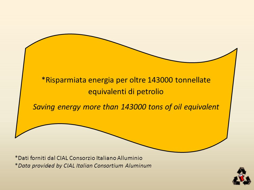 Saving energy more than 143000 tons of oil equivalent