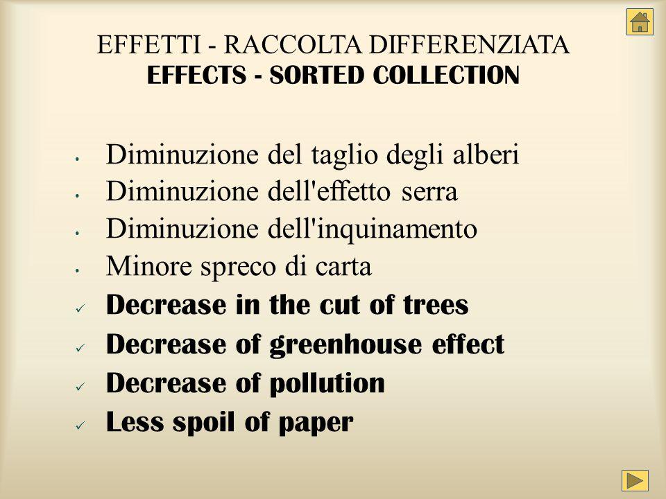 EFFETTI - RACCOLTA DIFFERENZIATA EFFECTS - SORTED COLLECTION