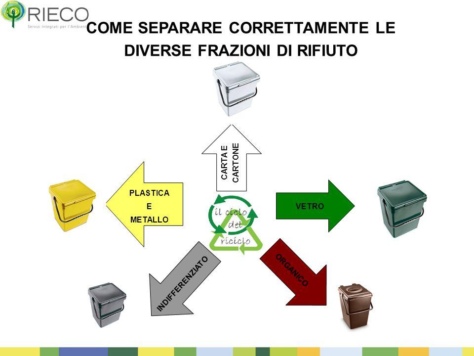 COME SEPARARE CORRETTAMENTE LE DIVERSE FRAZIONI DI RIFIUTO
