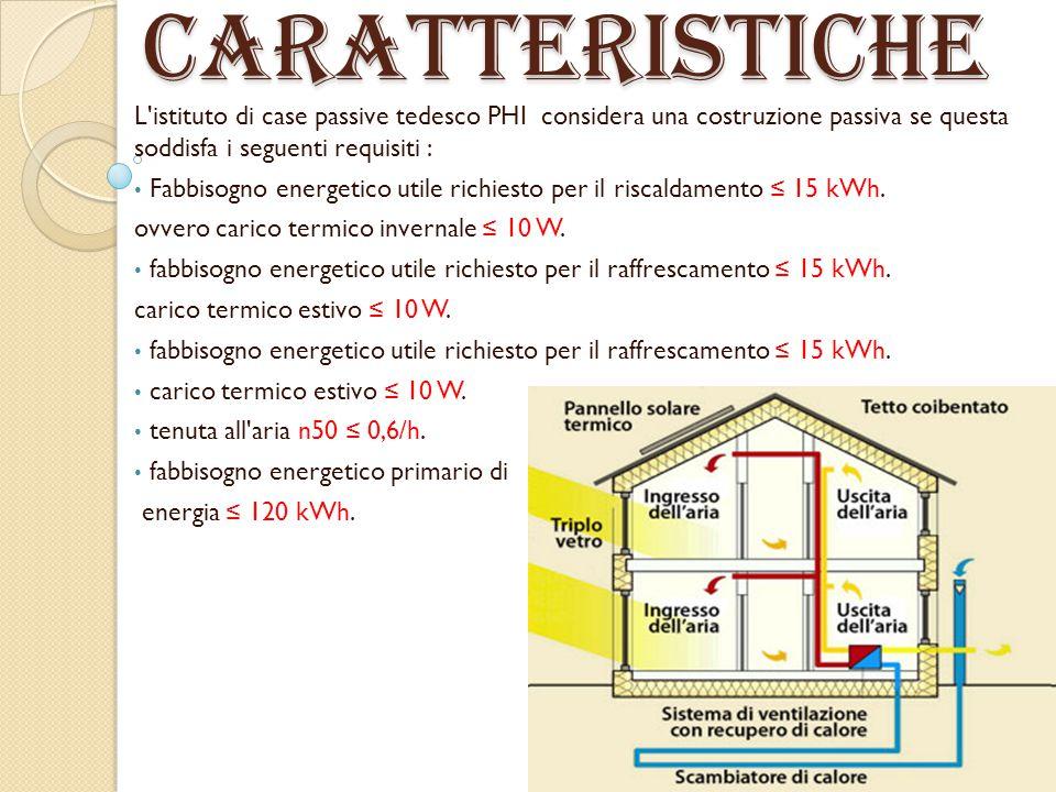 Casa passiva la casa passiva un 39 abitazione che assicura for Programma di costruzione per la costruzione di una casa