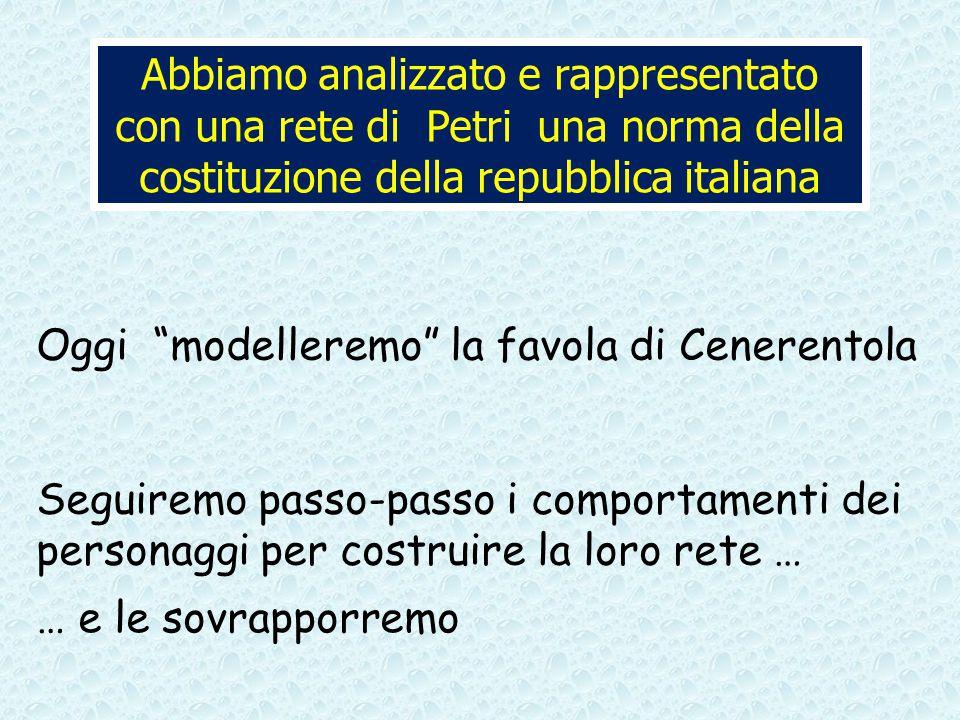 Abbiamo analizzato e rappresentato con una rete di Petri una norma della costituzione della repubblica italiana