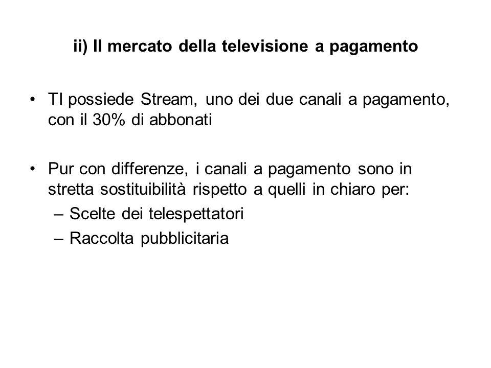 ii) Il mercato della televisione a pagamento