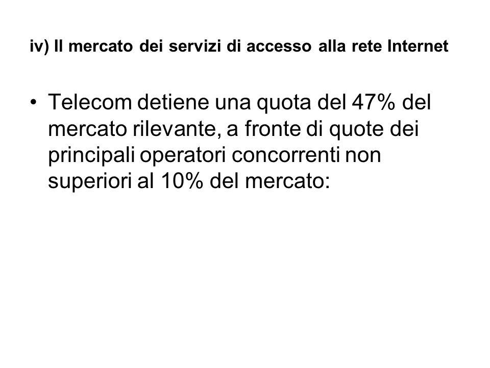 iv) Il mercato dei servizi di accesso alla rete Internet