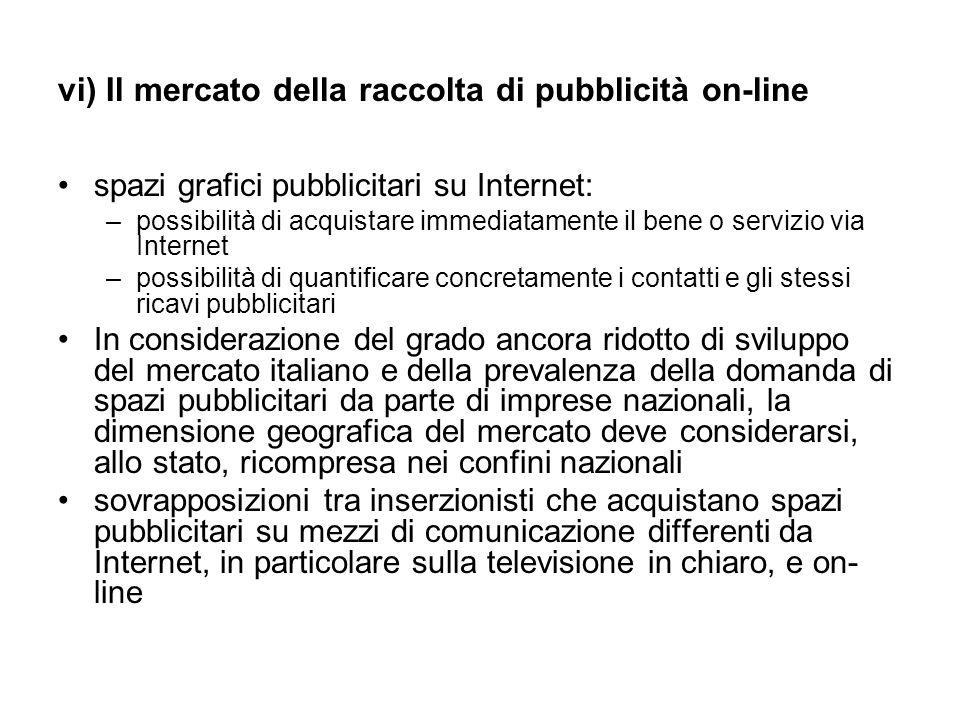 vi) Il mercato della raccolta di pubblicità on-line