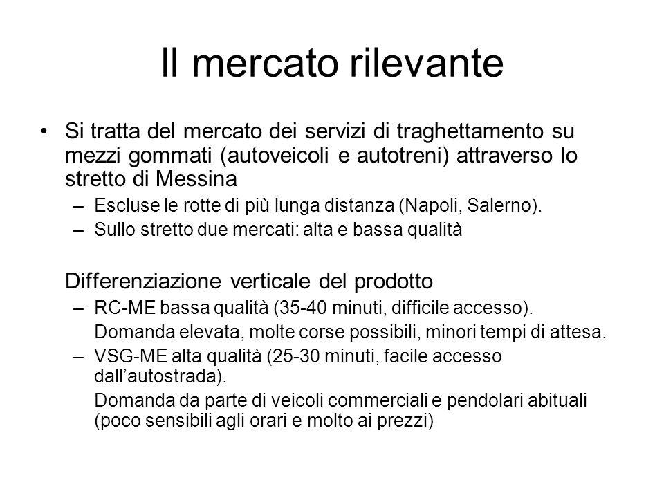 Il mercato rilevante Si tratta del mercato dei servizi di traghettamento su mezzi gommati (autoveicoli e autotreni) attraverso lo stretto di Messina.