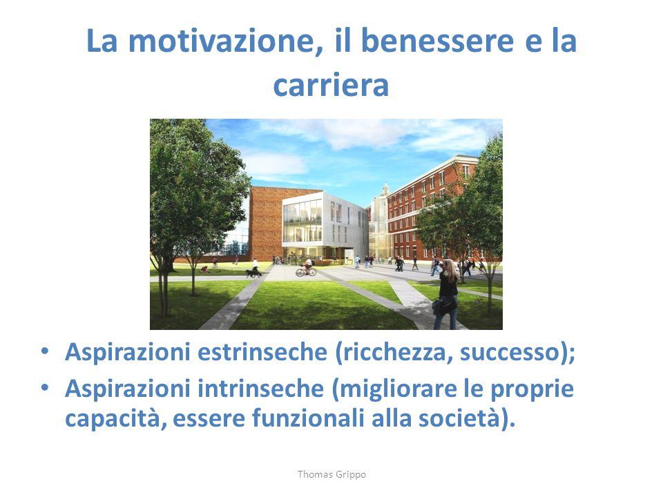 La motivazione, il benessere e la carriera