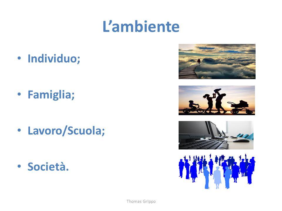 L'ambiente Individuo; Famiglia; Lavoro/Scuola; Società. Thomas Grippo