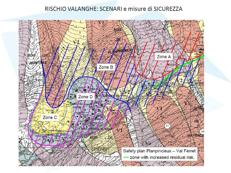 RISCHIO VALANGHE: SCENARI e misure di SICUREZZA