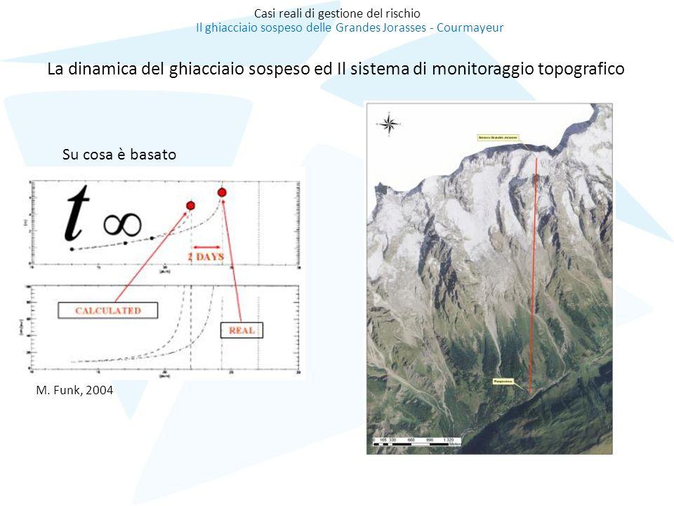 Casi reali di gestione del rischio Il ghiacciaio sospeso delle Grandes Jorasses - Courmayeur