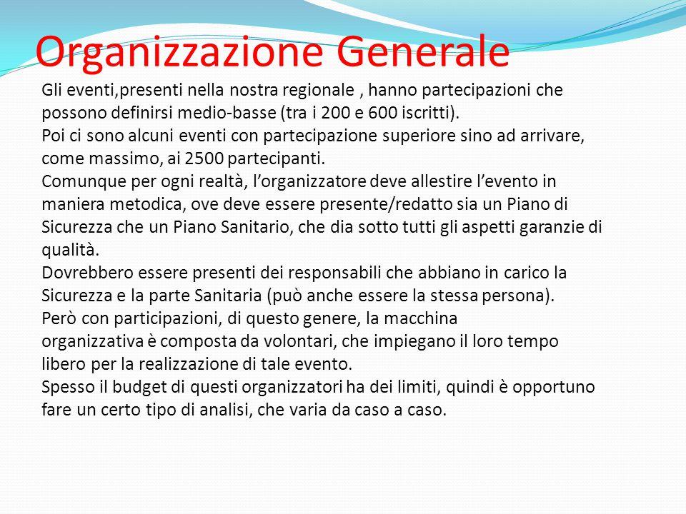 Organizzazione Generale