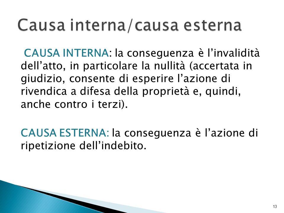 Causa interna/causa esterna