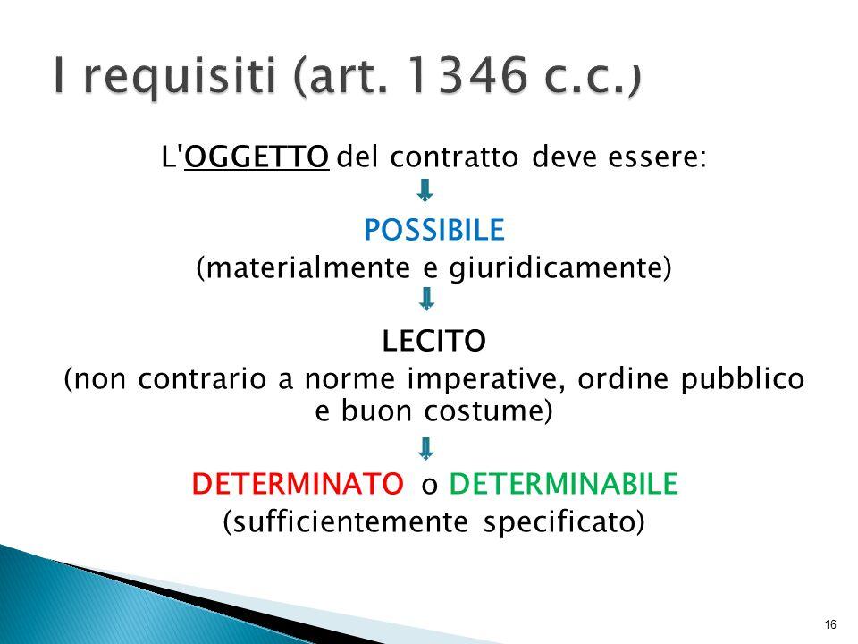 I requisiti (art. 1346 c.c.)