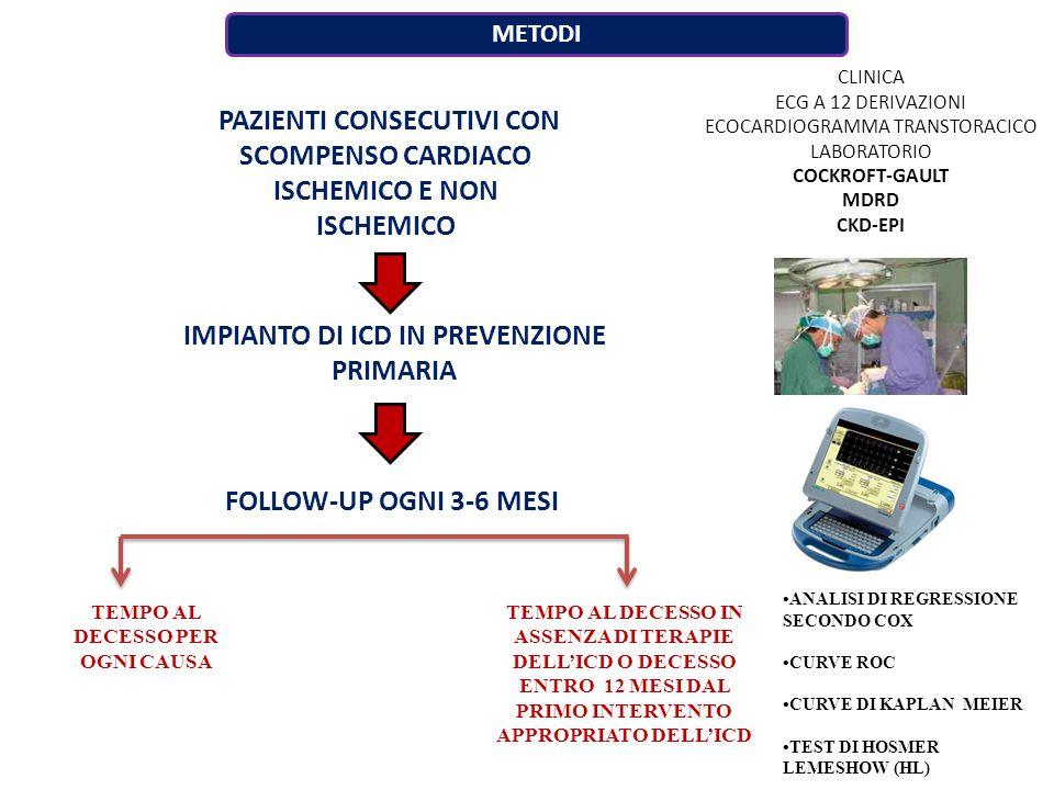 PAZIENTI CONSECUTIVI CON SCOMPENSO CARDIACO ISCHEMICO E NON ISCHEMICO